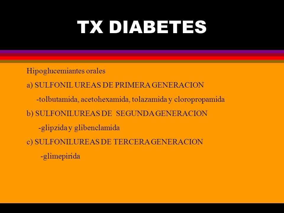 TX DIABETES Hipoglucemiantes orales a) SULFONIL UREAS DE PRIMERA GENERACION -tolbutamida, acetohexamida, tolazamida y cloropropamida b) SULFONILUREAS