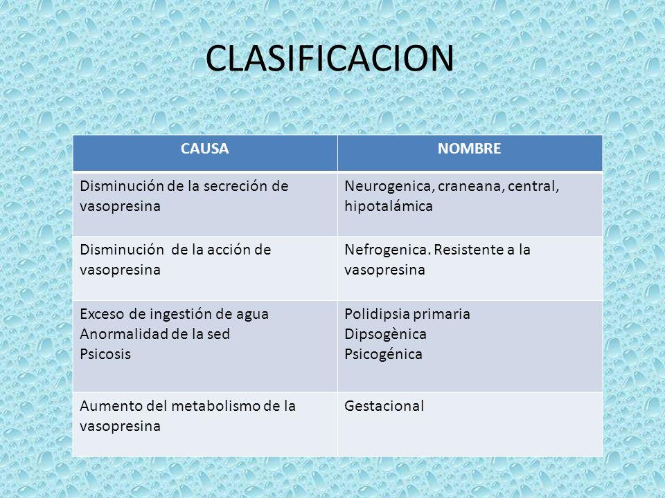 CAUSANOMBRE Disminución de la secreción de vasopresina Neurogenica, craneana, central, hipotalámica Disminución de la acción de vasopresina Nefrogenic