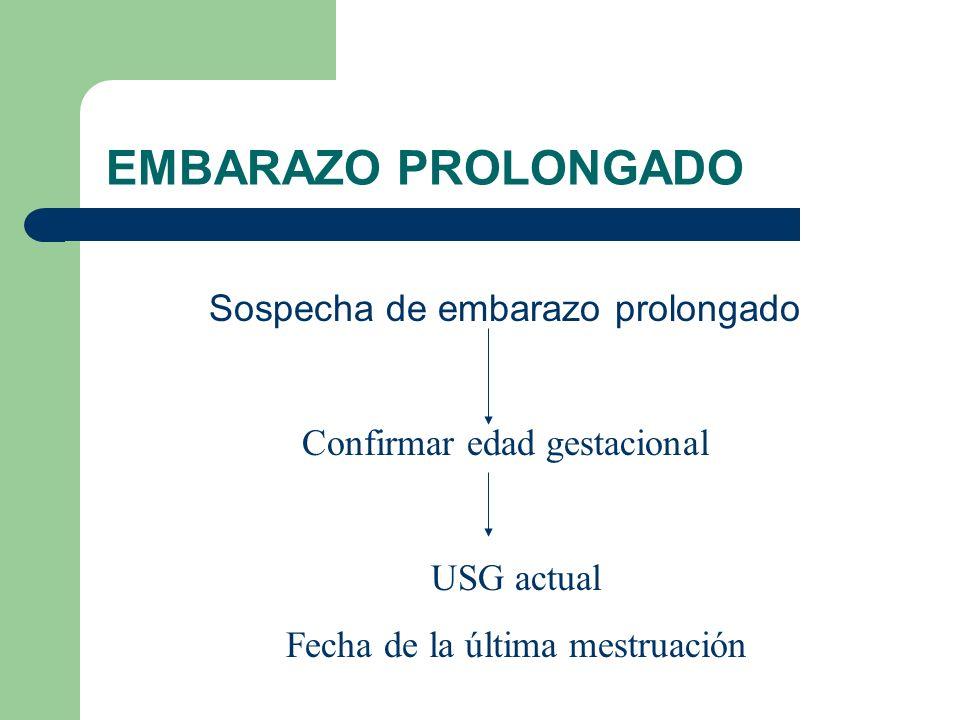 EMBARAZO PROLONGADO Sospecha de embarazo prolongado Confirmar edad gestacional USG actual Fecha de la última mestruación