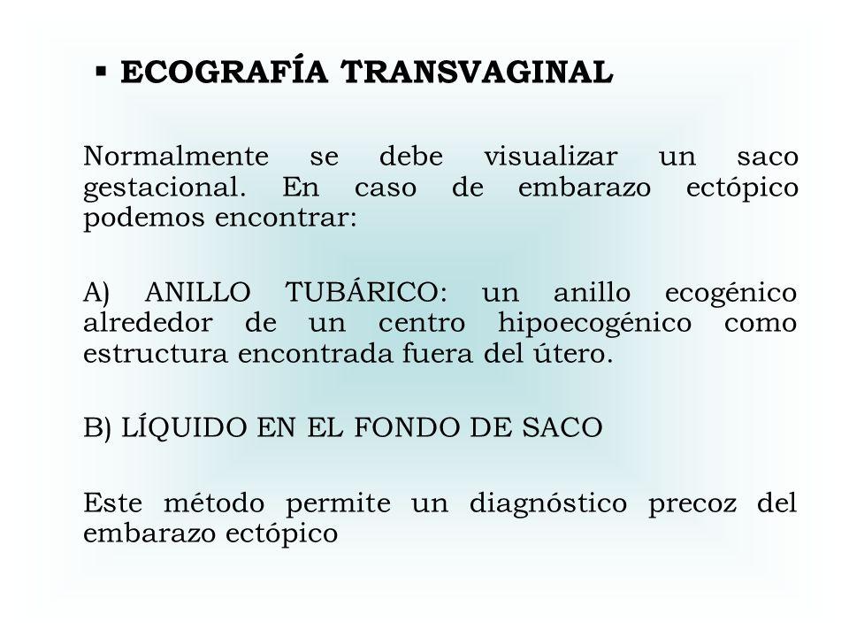 ECOGRAFÍA TRANSVAGINAL Normalmente se debe visualizar un saco gestacional. En caso de embarazo ectópico podemos encontrar: A) ANILLO TUBÁRICO: un anil