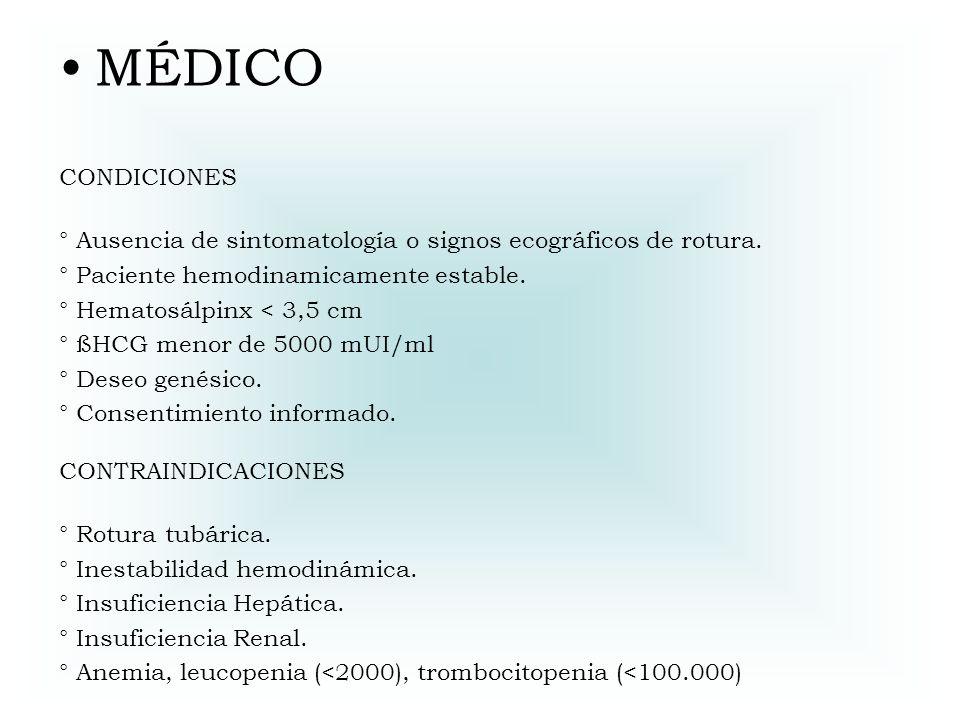 MÉDICO CONDICIONES ° Ausencia de sintomatología o signos ecográficos de rotura. ° Paciente hemodinamicamente estable. ° Hematosálpinx < 3,5 cm ° ßHCG