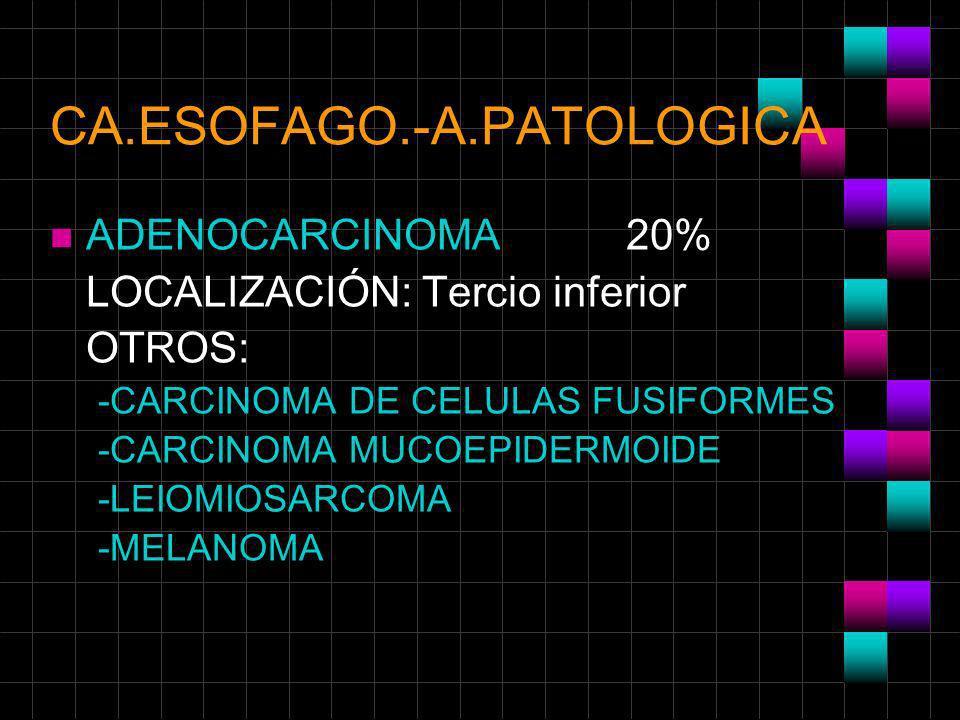 CA.ESOFAGO.-A.PATOLOGICA n ADENOCARCINOMA20% LOCALIZACIÓN: Tercio inferior OTROS: -CARCINOMA DE CELULAS FUSIFORMES -CARCINOMA MUCOEPIDERMOIDE -LEIOMIO