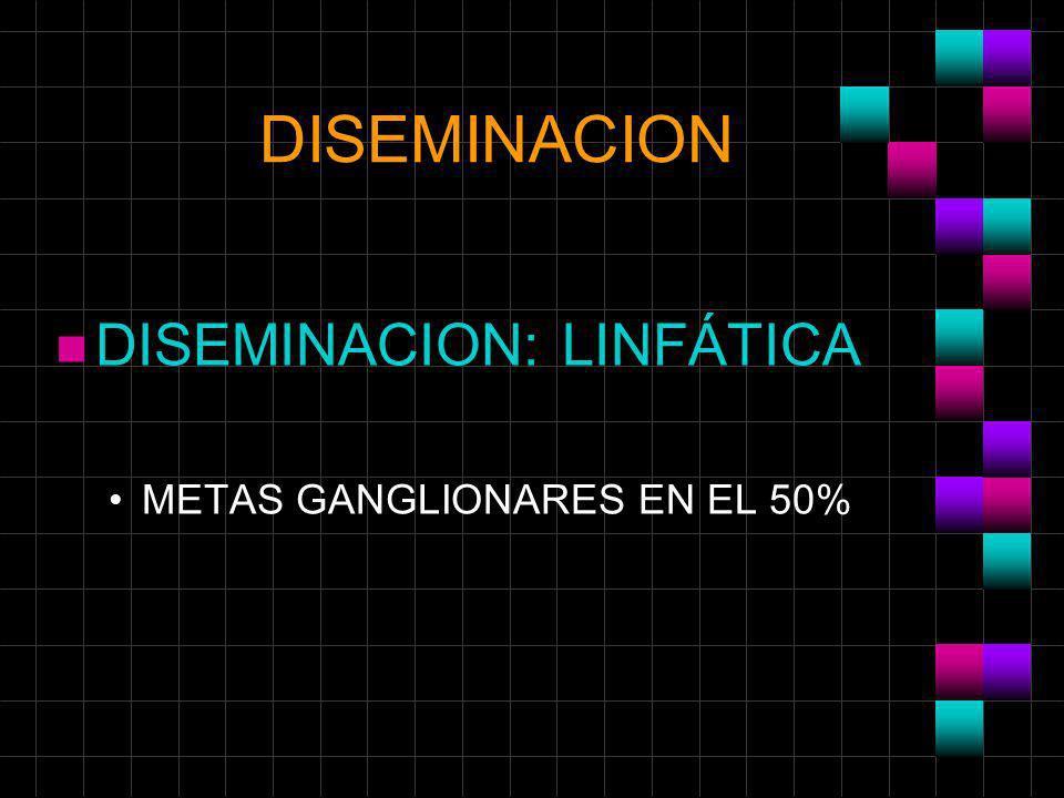 DISEMINACION n DISEMINACION: LINFÁTICA METAS GANGLIONARES EN EL 50%