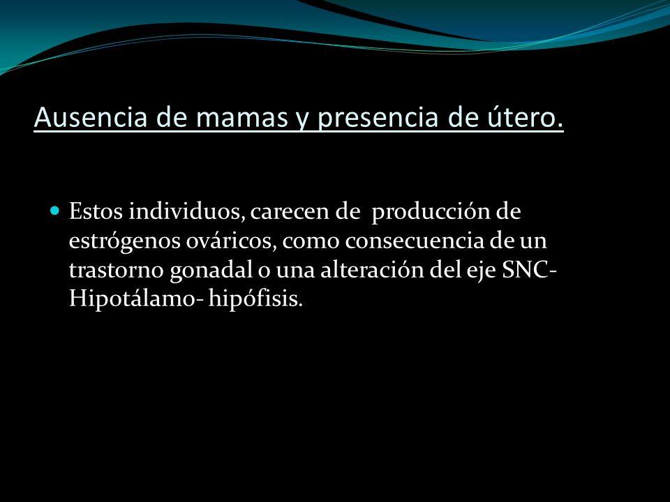 Ausencia de mamas y presencia de útero. Estos individuos, carecen de producción de estrógenos ováricos, como consecuencia de un trastorno gonadal o un