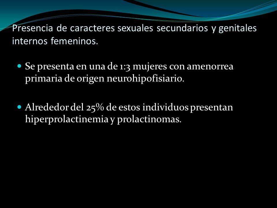 Presencia de caracteres sexuales secundarios y genitales internos femeninos. Se presenta en una de 1:3 mujeres con amenorrea primaria de origen neuroh