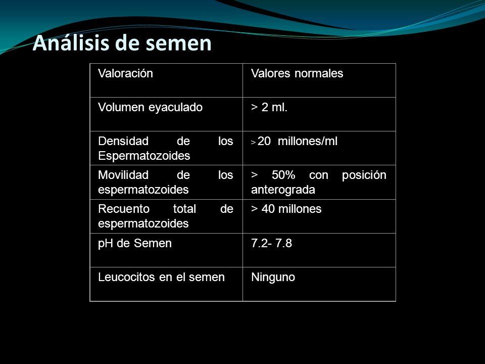 Análisis de semen ValoraciónValores normales Volumen eyaculado> 2 ml. Densidad de los Espermatozoides > 20 millones/ml Movilidad de los espermatozoide