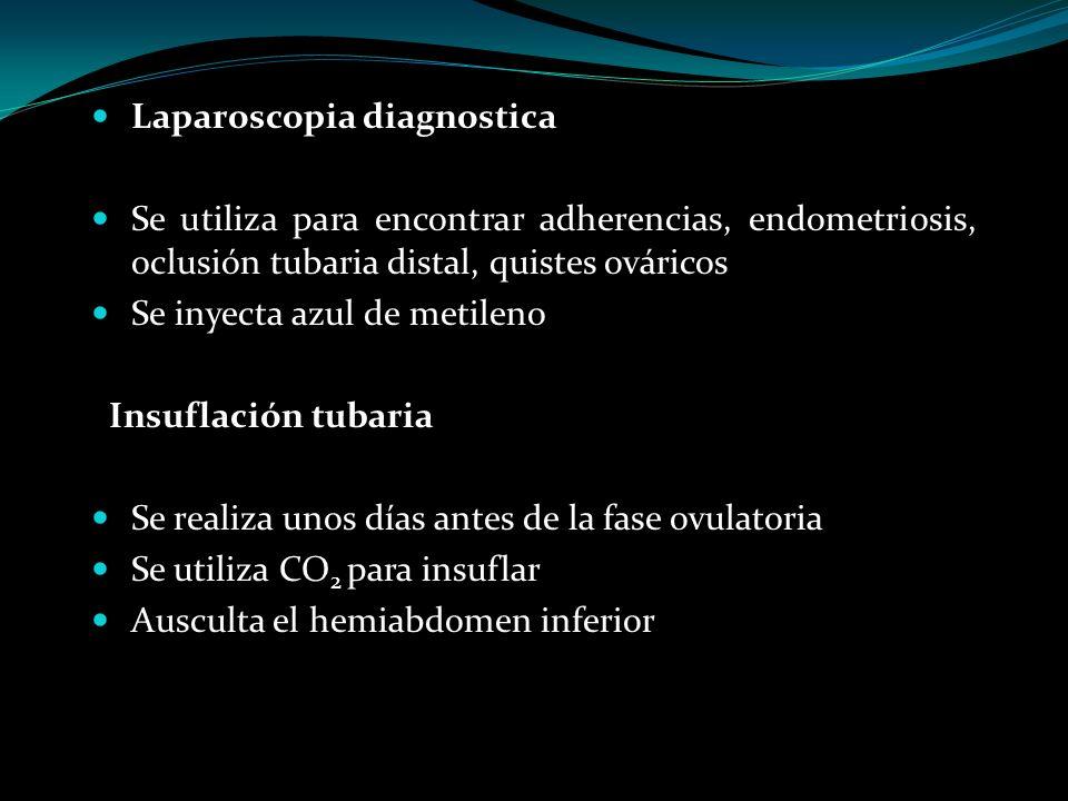 Laparoscopia diagnostica Se utiliza para encontrar adherencias, endometriosis, oclusión tubaria distal, quistes ováricos Se inyecta azul de metileno I