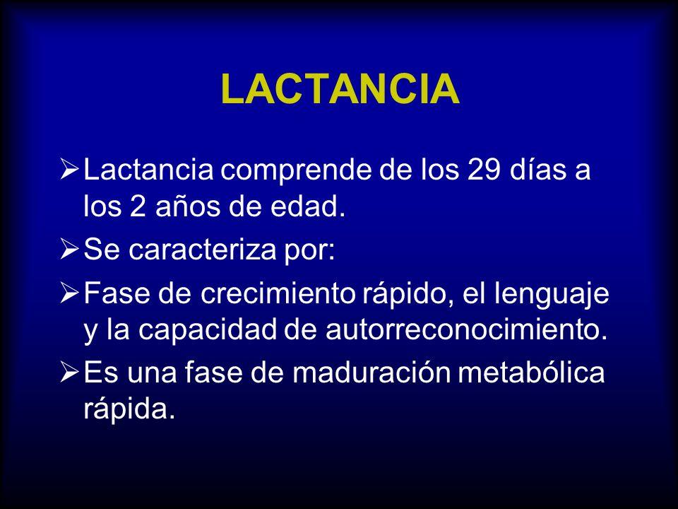 LACTANCIA Lactancia comprende de los 29 días a los 2 años de edad. Se caracteriza por: Fase de crecimiento rápido, el lenguaje y la capacidad de autor