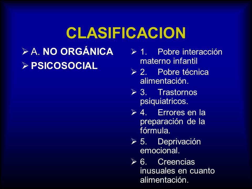 CLASIFICACION A. NO ORGÁNICA PSICOSOCIAL 1. Pobre interacción materno infantil 2. Pobre técnica alimentación. 3. Trastornos psiquiatricos. 4. Errores