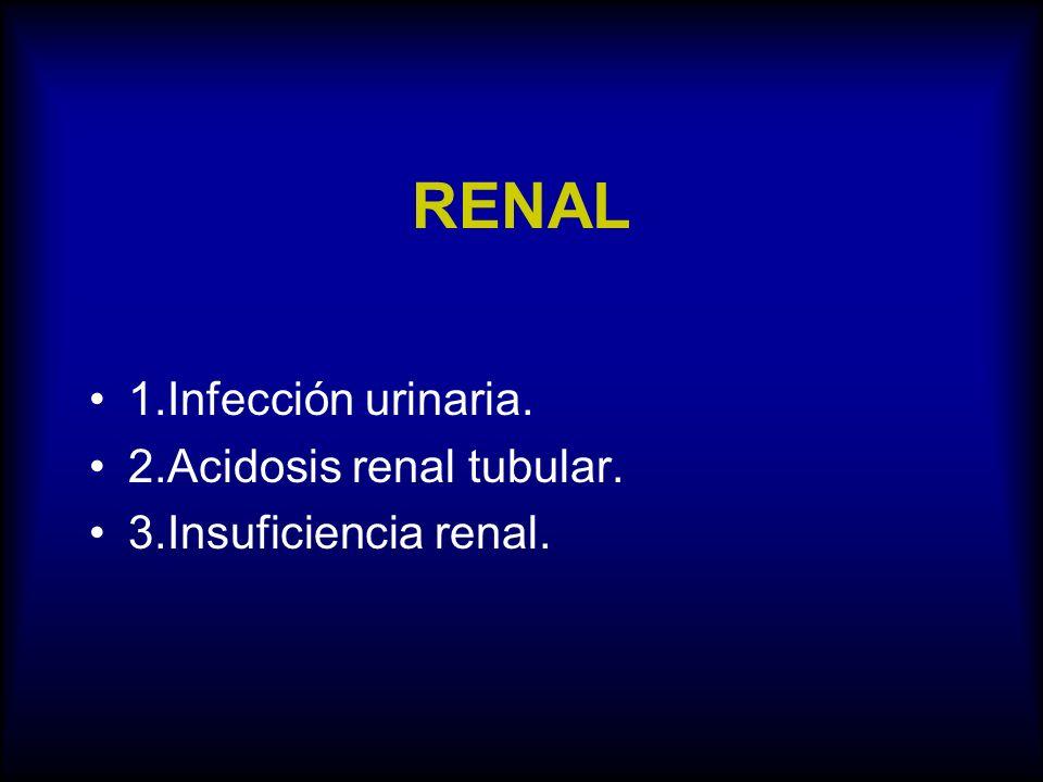 RENAL 1.Infección urinaria. 2.Acidosis renal tubular. 3.Insuficiencia renal.