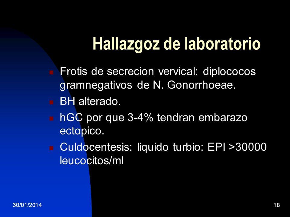 30/01/201418 Hallazgoz de laboratorio Frotis de secrecion vervical: diplococos gramnegativos de N. Gonorrhoeae. BH alterado. hGC por que 3-4% tendran
