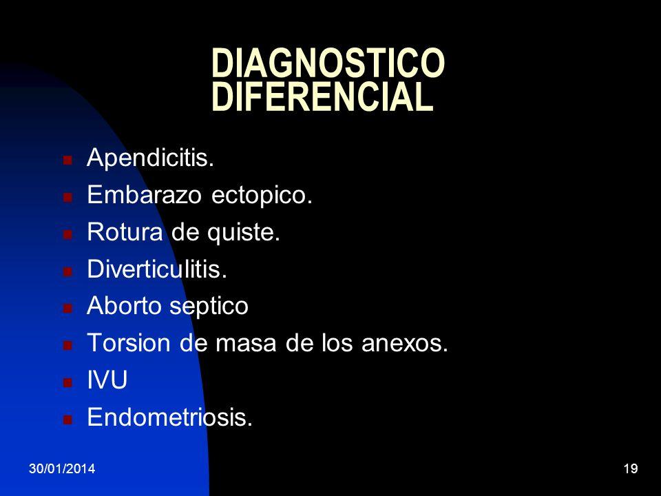 30/01/201419 DIAGNOSTICO DIFERENCIAL Apendicitis. Embarazo ectopico. Rotura de quiste. Diverticulitis. Aborto septico Torsion de masa de los anexos. I