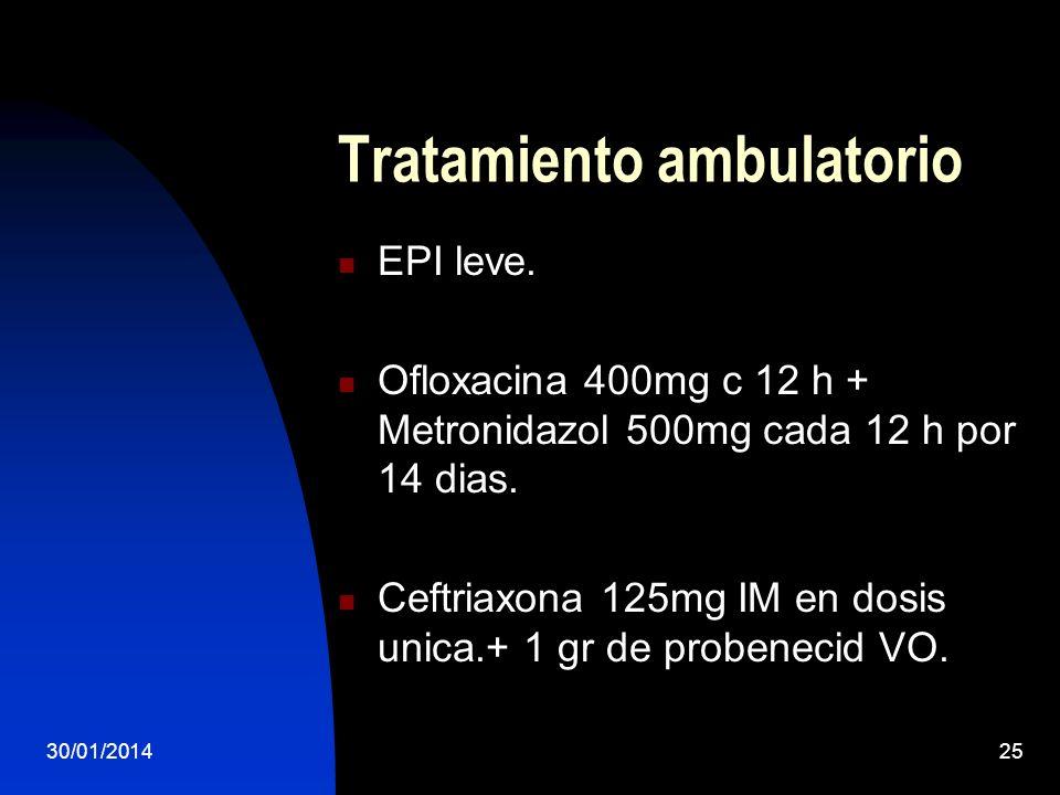 30/01/201425 Tratamiento ambulatorio EPI leve. Ofloxacina 400mg c 12 h + Metronidazol 500mg cada 12 h por 14 dias. Ceftriaxona 125mg IM en dosis unica