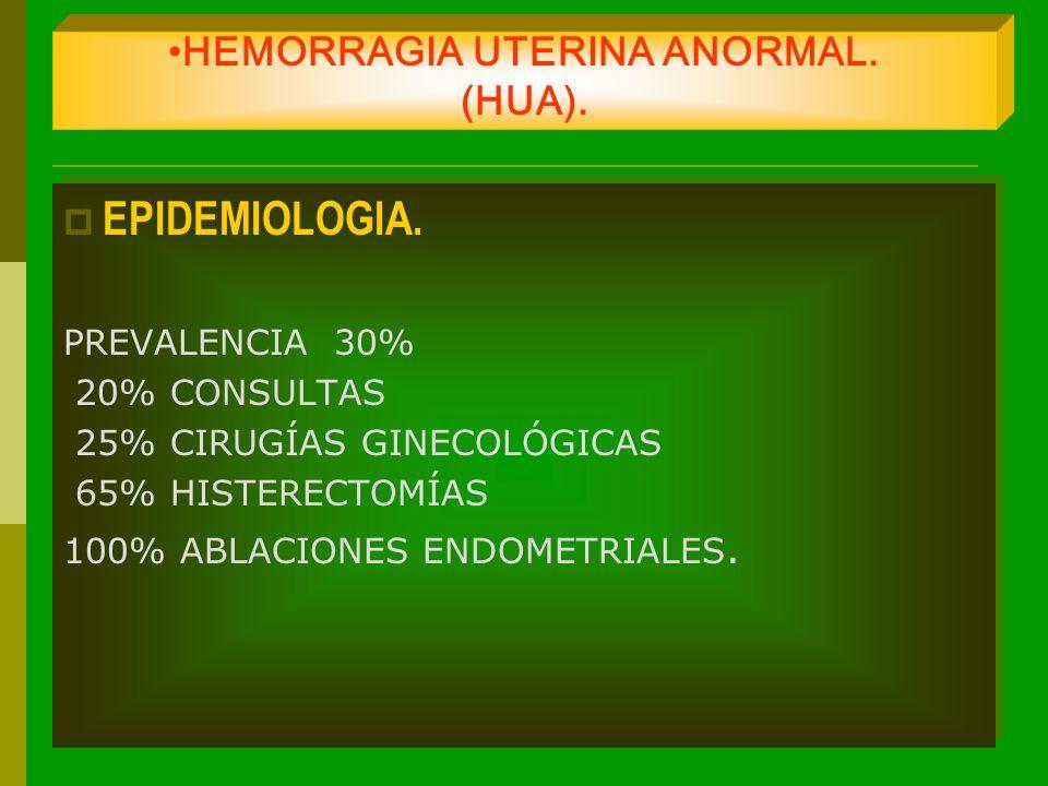 HEMORRAGIA UTERINA ANORMAL. (HUA). EPIDEMIOLOGIA. PREVALENCIA 30% 20% CONSULTAS 25% CIRUGÍAS GINECOLÓGICAS 65% HISTERECTOMÍAS 100% ABLACIONES ENDOMETR