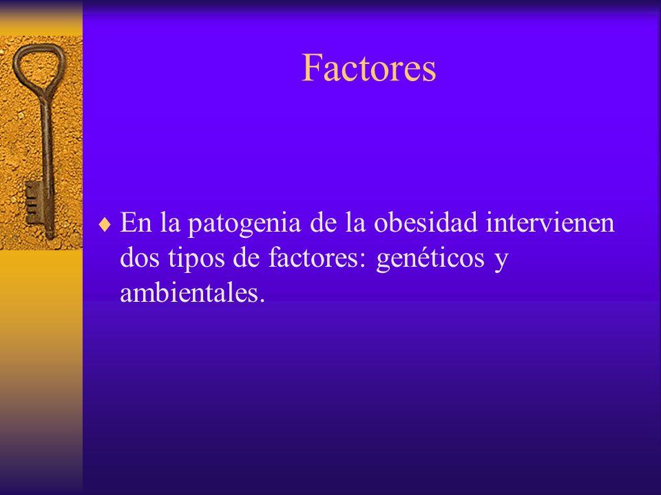 Factores 1.Predisposición genética.
