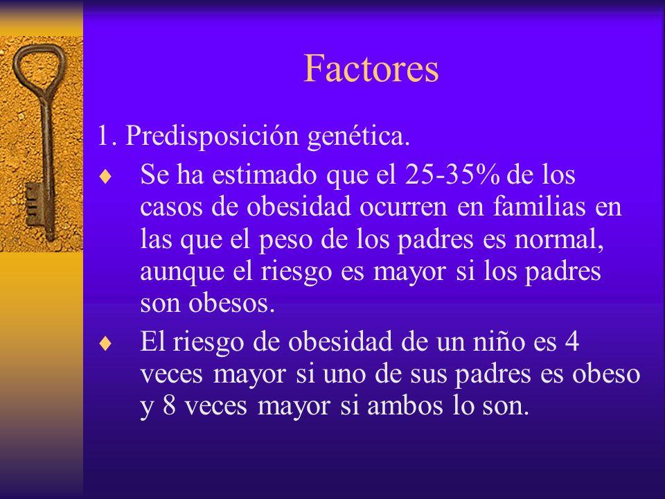 Factores El patrón de distribución de la grasa corporal sigue también la misma tendencia que el observado en los padres.