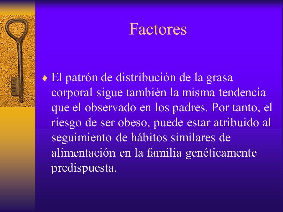 Factores Existe por tanto una base genética heredada de una forma poligénica en un 40-80% de los casos de obesidad.