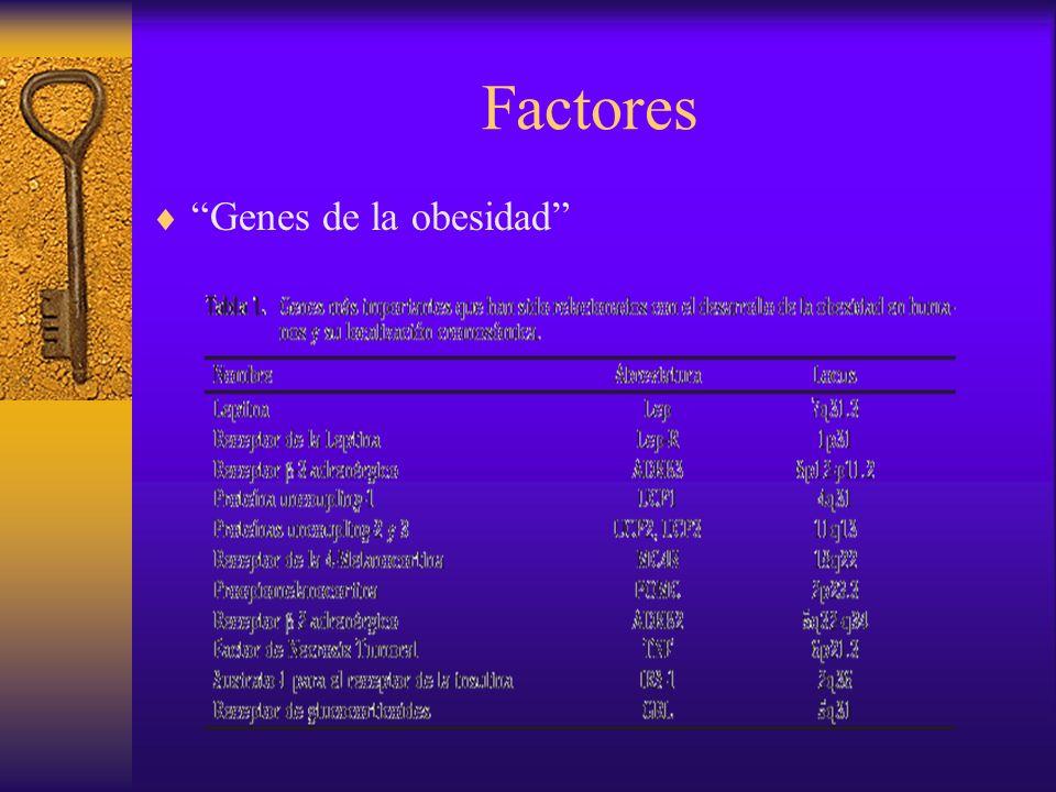 Factores 2.Factores ambientales.
