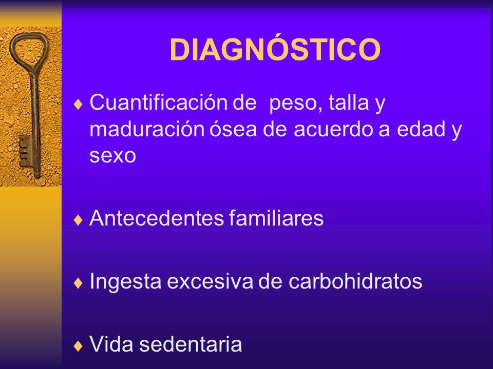 Indices antropométricos como los pliegues cutáneos: -tríceps -subescapular. DIAGNÓSTICO