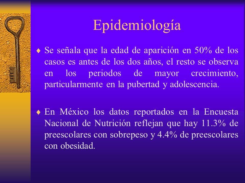 Epidemiología Algunos estudios señalan que afecta del 20 al 27% de los niños y adolescentes y hasta en 33% a los adultos.