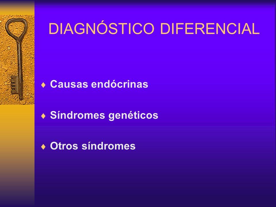 Aspectos clínicos para diferenciar obesidad primaria nutricional y obesidad secundaria endócrino-genética Aspectos ClínicosObesidad endócrino genética Obesidad nutricional Antecedentes familiares RarosFrecuentes TallaBajaAlta/normal Tensión arterialElevada/normalNormal Edad óseaRetrasada/normalAvanzada/Normal Retraso mentalFrecuenteAusente Anomalías asociadasFrecuentesAusentes