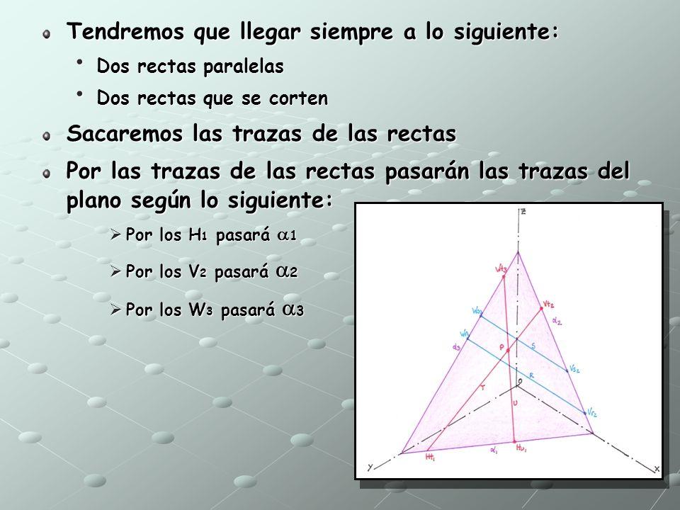 El plano puede venir dado por: Trazas del plano Rectas paralelas Tres puntos no alineados Una recta y un punto Rectas que se cortan Tres puntos no alineados Una recta y un punto