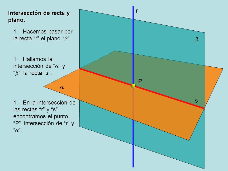 r s P Intersección de recta y plano. 1. Hallamos la intersección de y, la recta s.