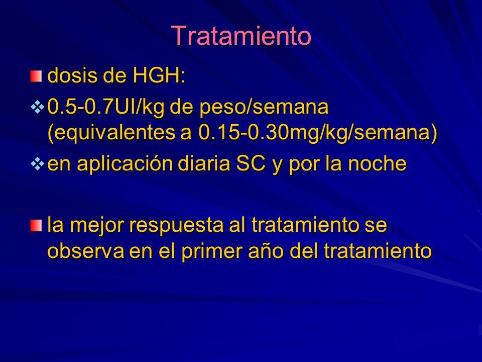 Tratamiento dosis de HGH: 0.5-0.7UI/kg de peso/semana (equivalentes a 0.15-0.30mg/kg/semana) 0.5-0.7UI/kg de peso/semana (equivalentes a 0.15-0.30mg/k