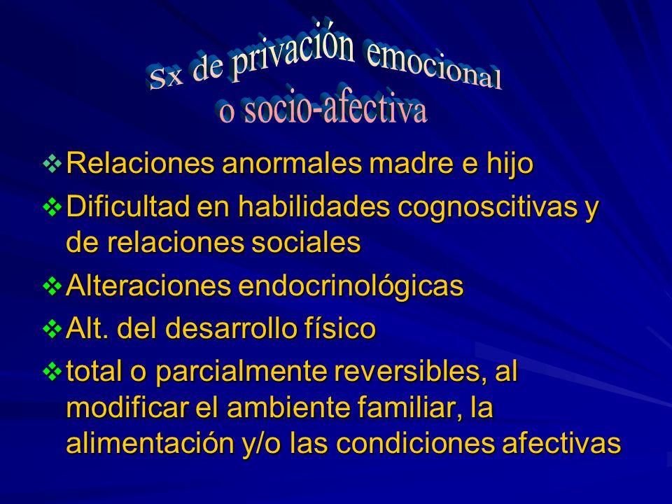 Relaciones anormales madre e hijo Relaciones anormales madre e hijo Dificultad en habilidades cognoscitivas y de relaciones sociales Dificultad en hab