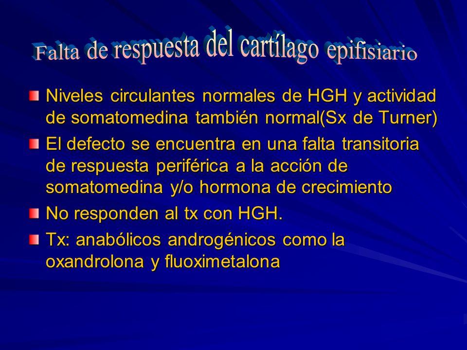 Niveles circulantes normales de HGH y actividad de somatomedina también normal(Sx de Turner) El defecto se encuentra en una falta transitoria de respu