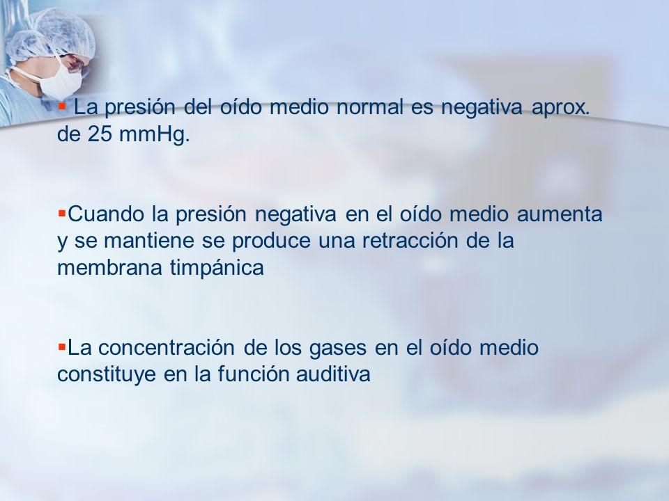La presión del oído medio normal es negativa aprox. de 25 mmHg. Cuando la presión negativa en el oído medio aumenta y se mantiene se produce una retra