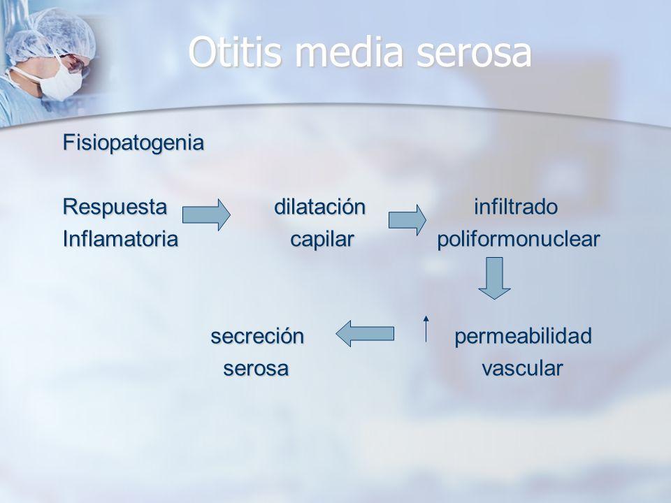 Otitis media serosa Fisiopatogenia Respuesta dilatación infiltrado Inflamatoria capilar poliformonuclear secreción permeabilidad secreción permeabilid