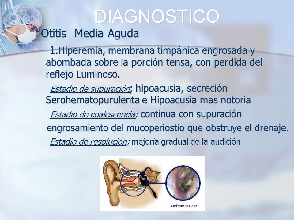 DIAGNOSTICO *Otitis Media Aguda 1.Hiperemia, membrana timpánica engrosada y abombada sobre la porción tensa, con perdida del reflejo Luminoso. 1.Hiper