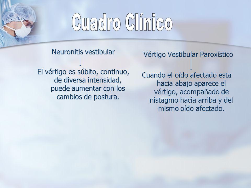 Neuronitis vestibular El vértigo es súbito, continuo, de diversa intensidad, puede aumentar con los cambios de postura. Vértigo Vestibular Paroxístico