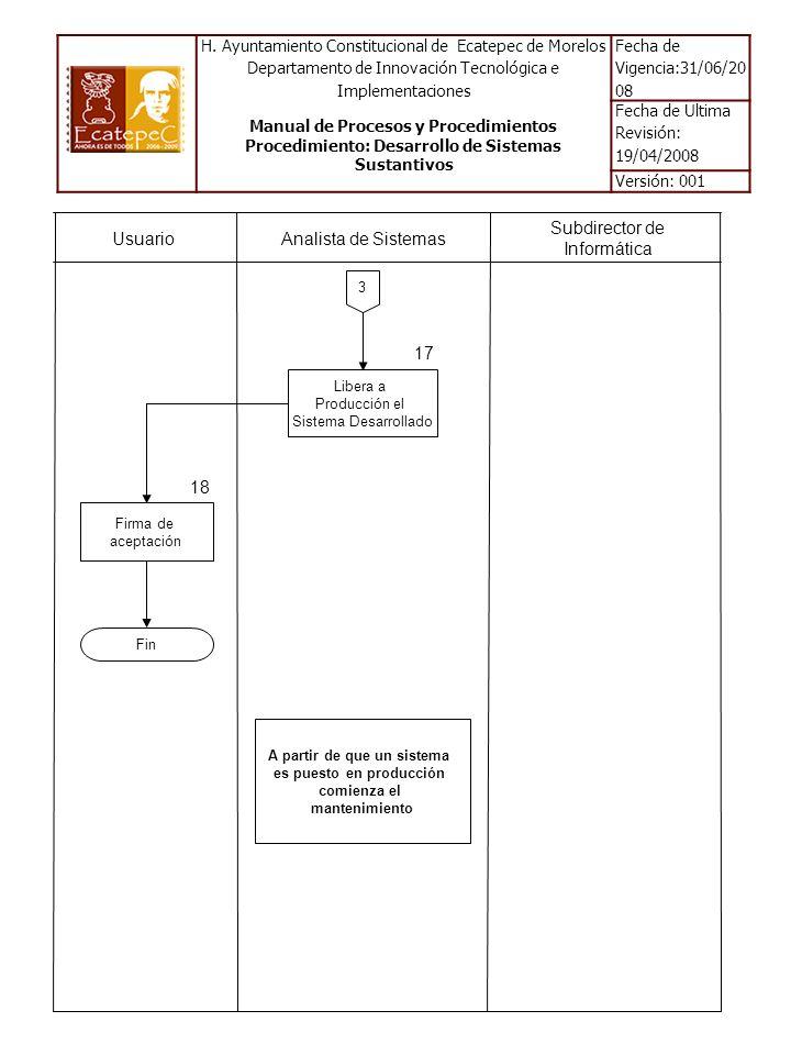 Usuario Analista de Sistemas Subdirector de Informática 3 Firma de aceptación Fin 18 Libera a Producción el Sistema Desarrollado 17 A partir de que un