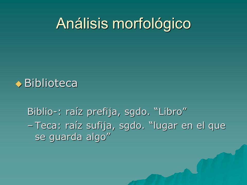 Análisis morfológico Biblioteca Biblioteca Biblio-: raíz prefija, sgdo. Libro –Teca: raíz sufija, sgdo. lugar en el que se guarda algo