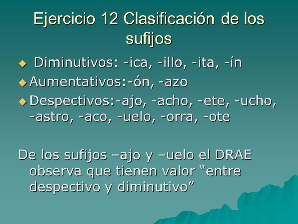 Ejercicio 12 Clasificación de los sufijos Diminutivos: -ica, -illo, -ita, -ín Diminutivos: -ica, -illo, -ita, -ín Aumentativos:-ón, -azo Aumentativos:
