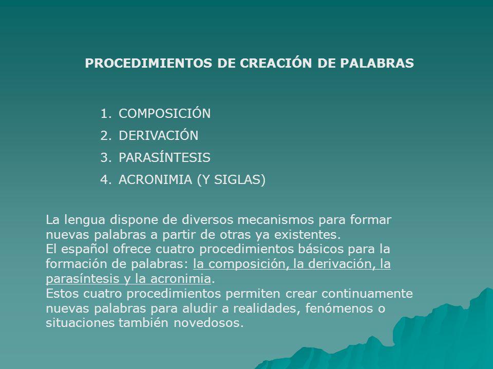 PROCEDIMIENTOS DE CREACIÓN DE PALABRAS 1.COMPOSICIÓN 2.DERIVACIÓN 3.PARASÍNTESIS 4.ACRONIMIA (Y SIGLAS) La lengua dispone de diversos mecanismos para