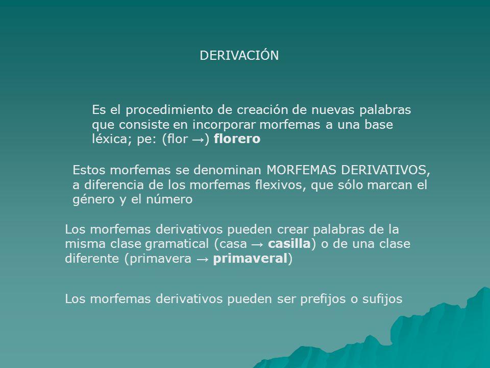 DERIVACIÓN Es el procedimiento de creación de nuevas palabras que consiste en incorporar morfemas a una base léxica; pe: (flor ) florero Estos morfema
