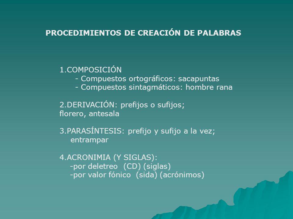 PROCEDIMIENTOS DE CREACIÓN DE PALABRAS 1.COMPOSICIÓN - Compuestos ortográficos: sacapuntas - Compuestos sintagmáticos: hombre rana 2.DERIVACIÓN: prefi