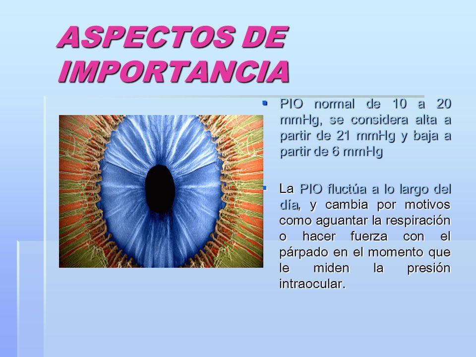 DIAGNOSTICO TRES PARAMETROS: Presión intraocular.Presión intraocular.