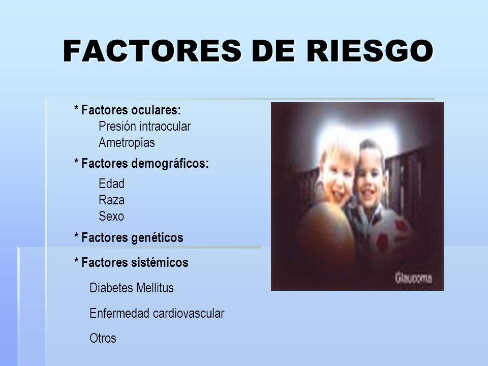 GLAUCOMA AGUDO DE ANGULO CERRADO Se considera una URGENCIA oftalmológica.