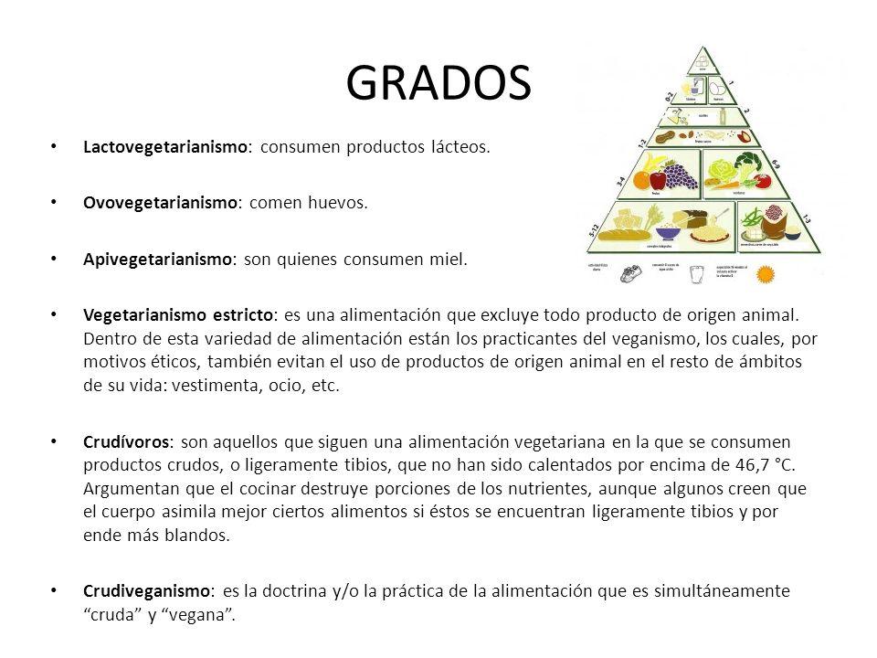GRADOS Lactovegetarianismo: consumen productos lácteos. Ovovegetarianismo: comen huevos. Apivegetarianismo: son quienes consumen miel. Vegetarianismo