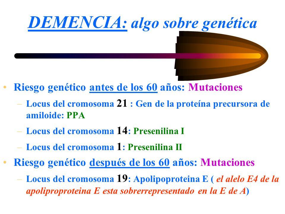 DEMENCIA : algo sobre genética Riesgo genético antes de los 60 años: Mutaciones –Locus del cromosoma 21 : Gen de la proteína precursora de amiloide: P
