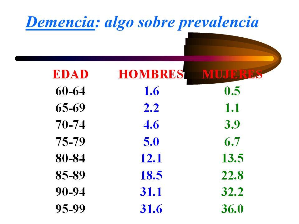 Demencia: algo sobre la historia Etimológicamente: Demencia es Amentis= sin mens o inteligencia Diccionario español: textualmente locura Siglo II a de C.