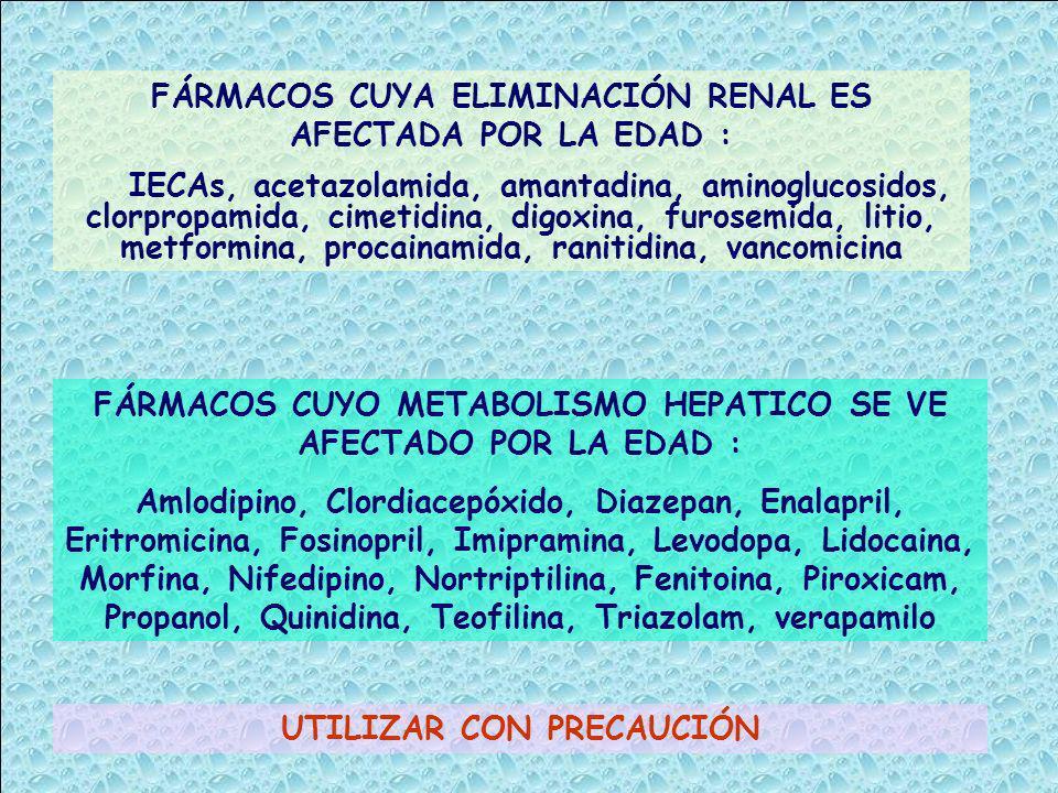 FÁRMACOS CUYA ELIMINACIÓN RENAL ES AFECTADA POR LA EDAD : IECAs, acetazolamida, amantadina, aminoglucosidos, clorpropamida, cimetidina, digoxina, furo