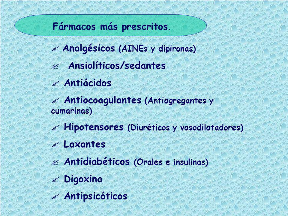 Fármacos más prescritos. Analgésicos (AINEs y dipironas) Ansiolíticos/sedantes Antiácidos Antiocoagulantes (Antiagregantes y cumarinas) Hipotensores (