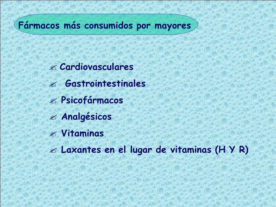 Fármacos más consumidos por mayores Cardiovasculares Gastrointestinales Psicofármacos Analgésicos Vitaminas Laxantes en el lugar de vitaminas (H Y R)