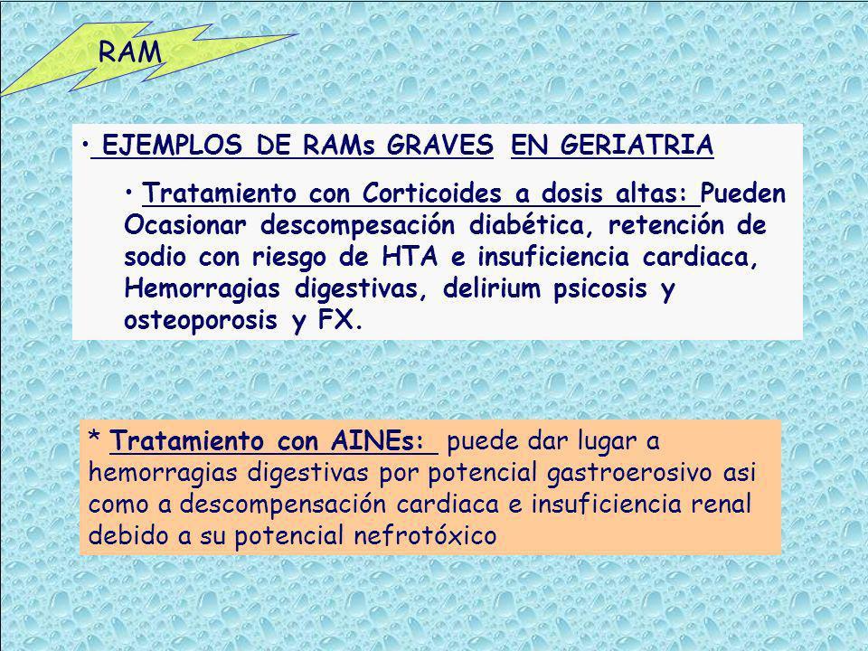 RAM EJEMPLOS DE RAMs GRAVES EN GERIATRIA Tratamiento con Corticoides a dosis altas: Pueden Ocasionar descompesación diabética, retención de sodio con