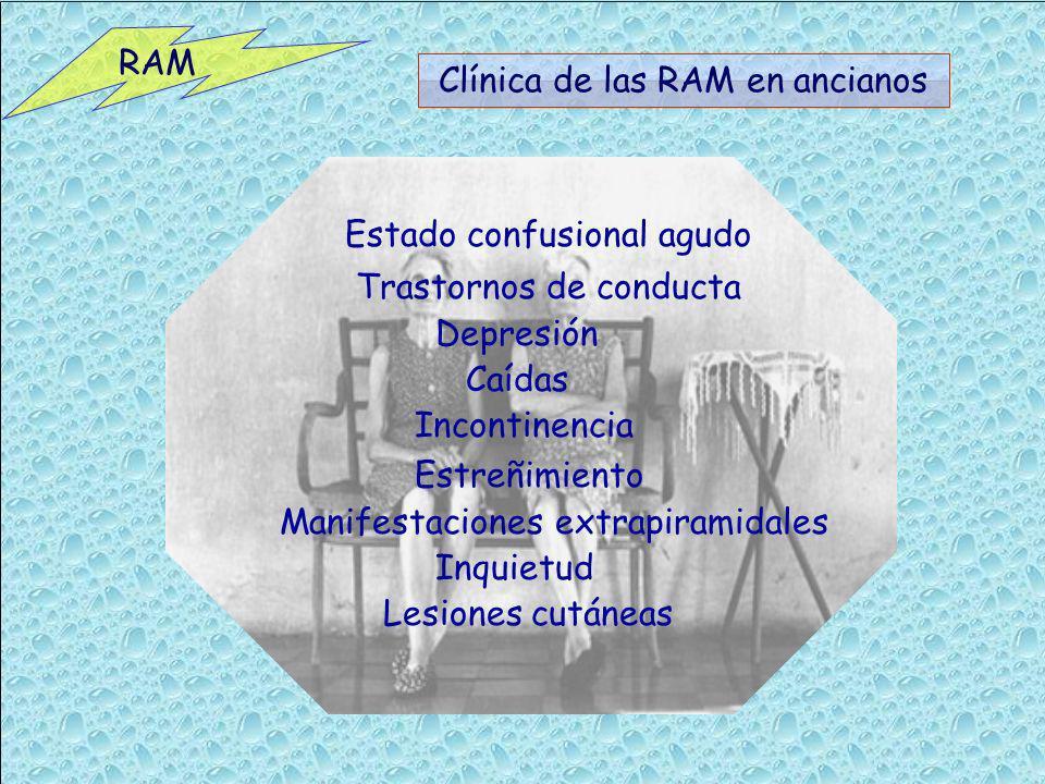 RAM Clínica de las RAM en ancianos Estado confusional agudo Trastornos de conducta Depresión Caídas Incontinencia Estreñimiento Manifestaciones extrap